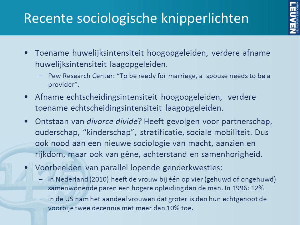 Recente sociologische knipperlichten Toename huwelijksintensiteit hoogopgeleiden, verdere afname huwelijksintensiteit laagopgeleiden.