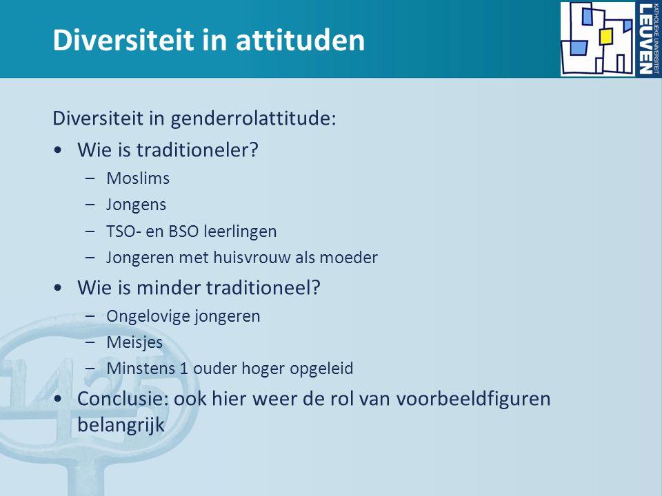 Diversiteit in attituden Diversiteit in genderrolattitude: Wie is traditioneler? –Moslims –Jongens –TSO- en BSO leerlingen –Jongeren met huisvrouw als