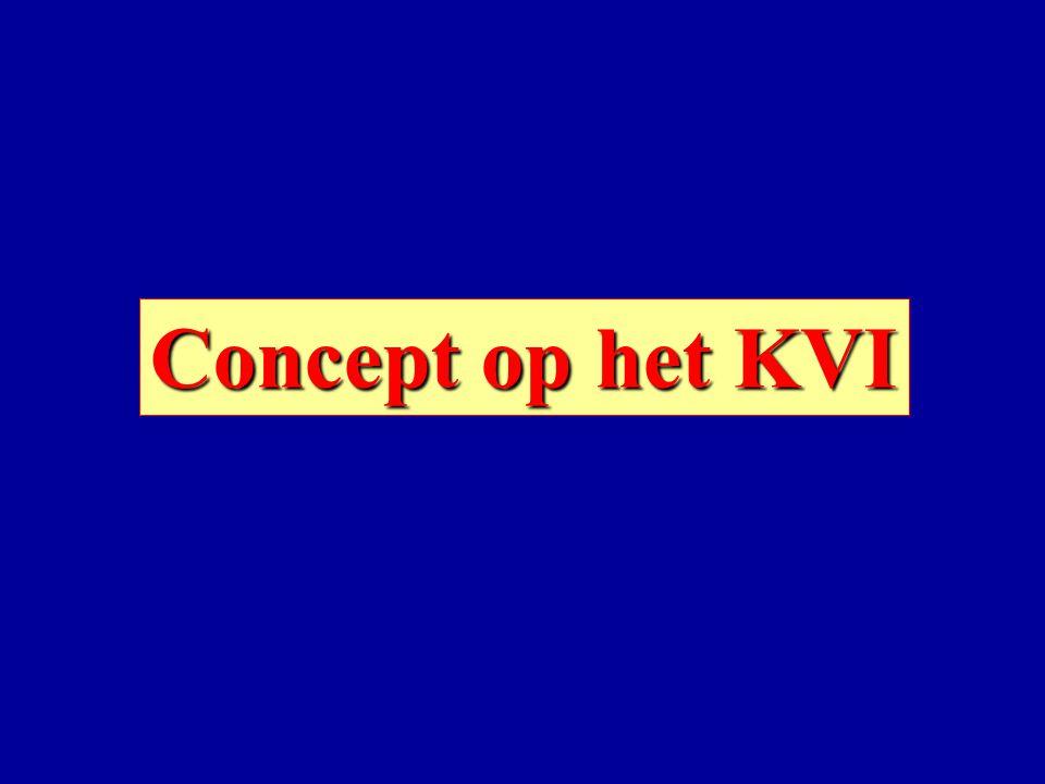 Concept op het KVI