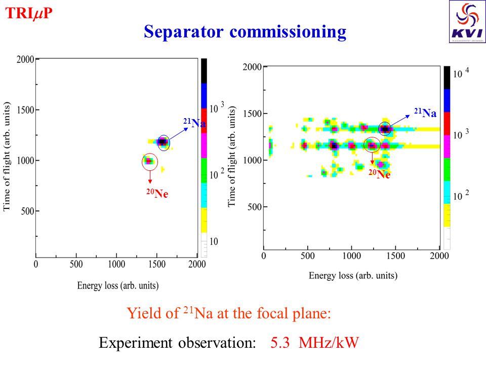 Dispersive plane Achromatic focus QD AGOR beam T1 Traps DD TRI  P Separator commissioning Detector 2 Detector 1 B  = p/q  v A/Z TOF  A/Z  E  A 2