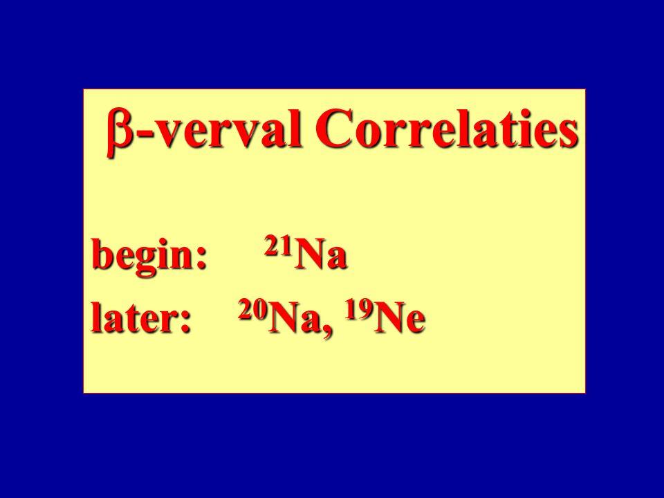  -verval Correlaties begin: 21 Na later: 20 Na, 19 Ne