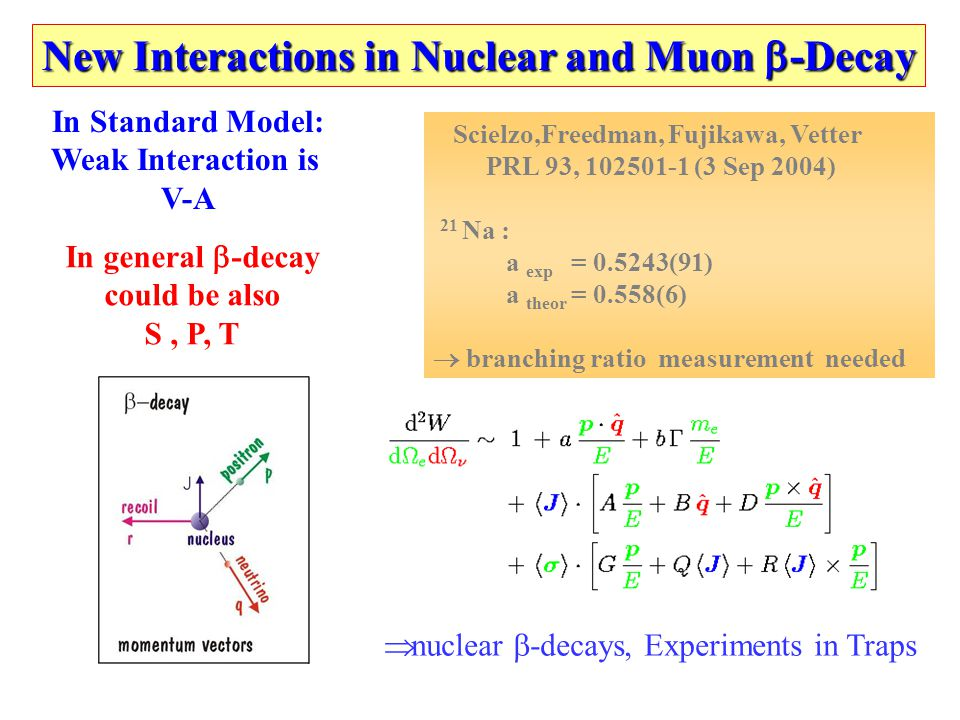 Vector [Tensor] ++ e Scalar [Axial vector] ++ e New Interactions in Nuclear and Muon  -Decay In Standard Model: Weak Interaction is V-A In genera
