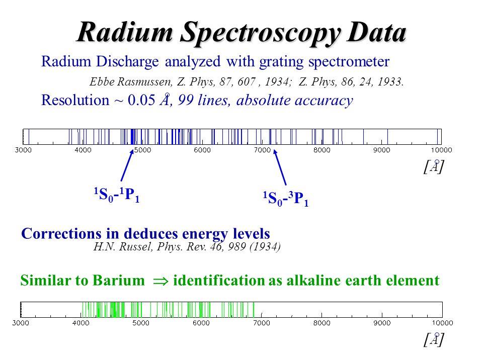 Radium Spectroscopy Data Radium Discharge analyzed with grating spectrometer Ebbe Rasmussen, Z. Phys, 87, 607, 1934; Z. Phys, 86, 24, 1933. Resolution