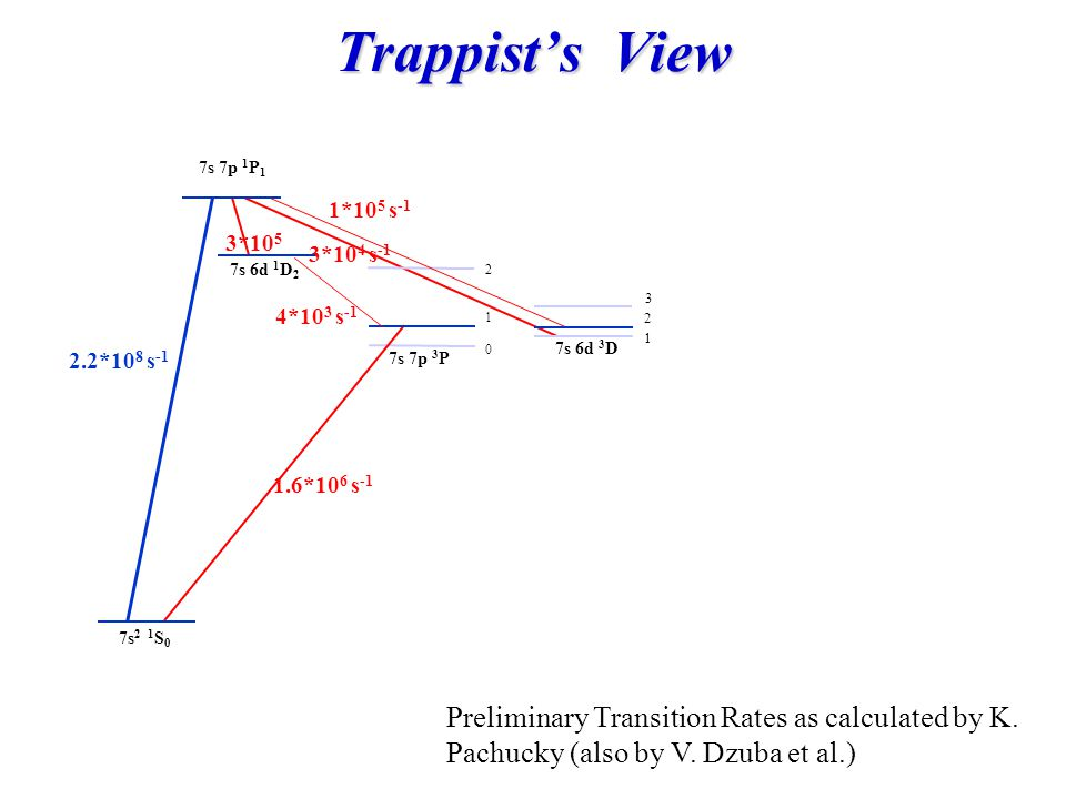 Preliminary Transition Rates as calculated by K.Pachucky (also by V.