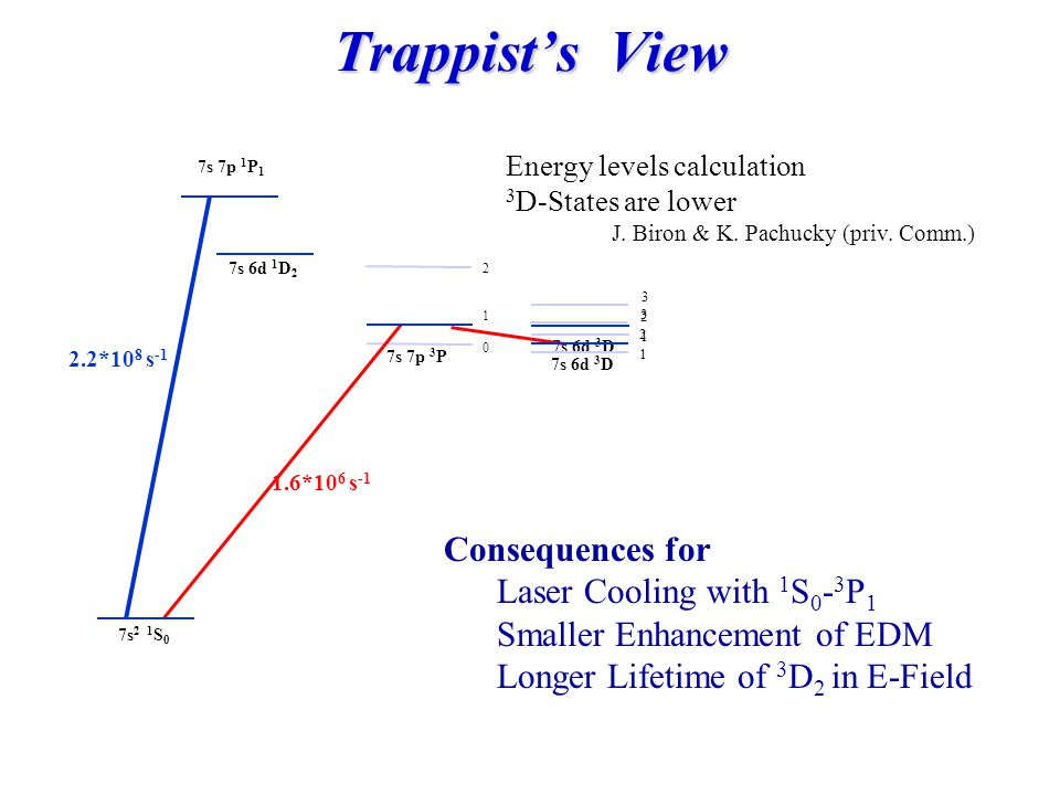 Trappist's View 7s 6d 3 D 1 2 3 2.2*10 8 s -1 7s 2 1 S 0 7s 7p 1 P 1 7s 7p 3 P 7s 6d 1 D 2 210210 1.6*10 6 s -1 Consequences for Laser Cooling with 1