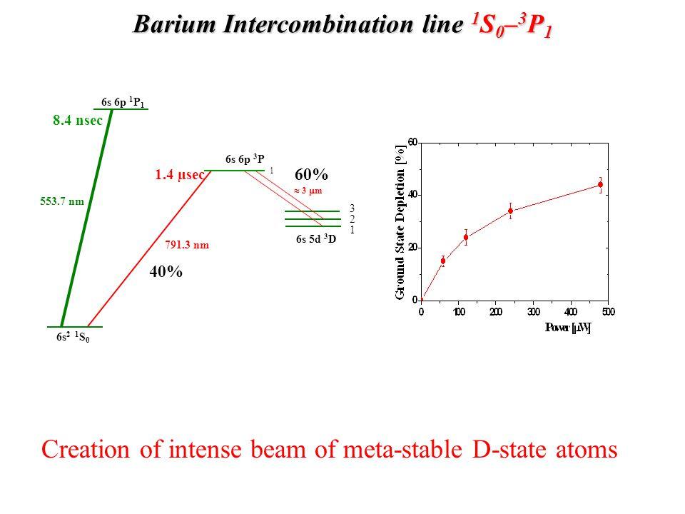 553.7 nm 791.3 nm 6s 2 1 S 0 6s 6p 1 P 1 6s 6p 3 P 1 6s 5d 3 D  3  m 1.4 µsec 8.4 nsec 40% 60% Creation of intense beam of meta-stable D-state atoms 321321 Barium Intercombination line 1 S 0 – 3 P 1