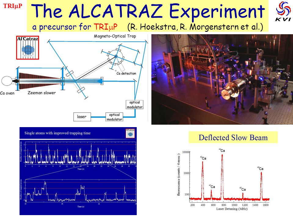 TRI  P 41 Ca The ALCATRAZ Experiment a precursor for TRI  P (R. Hoekstra, R. Morgenstern et al.)