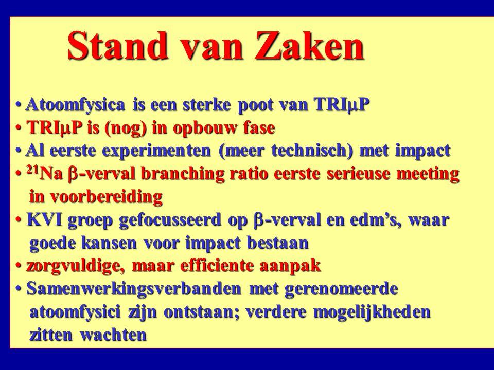 Stand van Zaken Stand van Zaken Atoomfysica is een sterke poot van TRI  P Atoomfysica is een sterke poot van TRI  P TRI  P is (nog) in opbouw fase