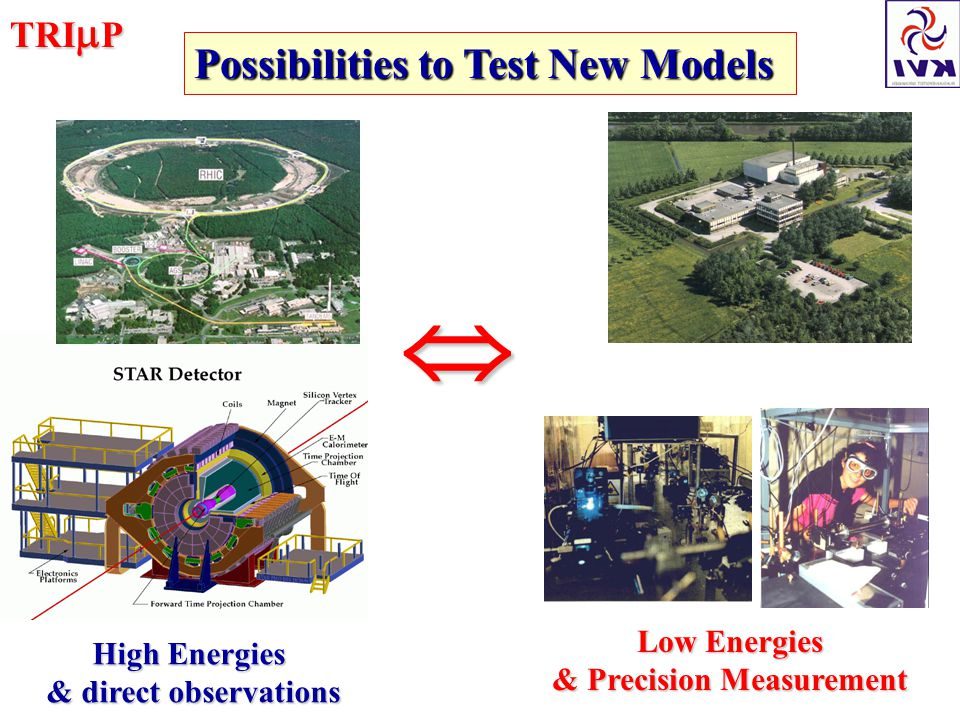 TRI  P Possibilities to Test New Models  Low Energies & Precision Measurement High Energies & direct observations