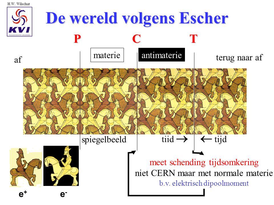 De wereld volgens Escher spiegelbeeld tiid   tijd H.W. Wilschut materie antimaterie af terug naar af meet schending tijdsomkering niet CERN maar met