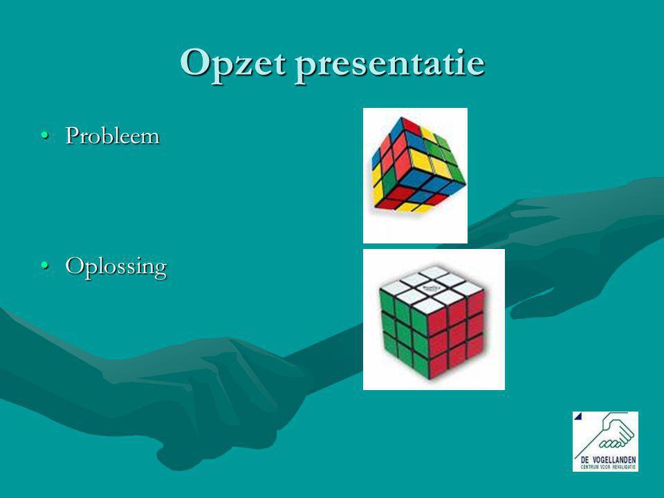 Opzet presentatie ProbleemProbleem OplossingOplossing