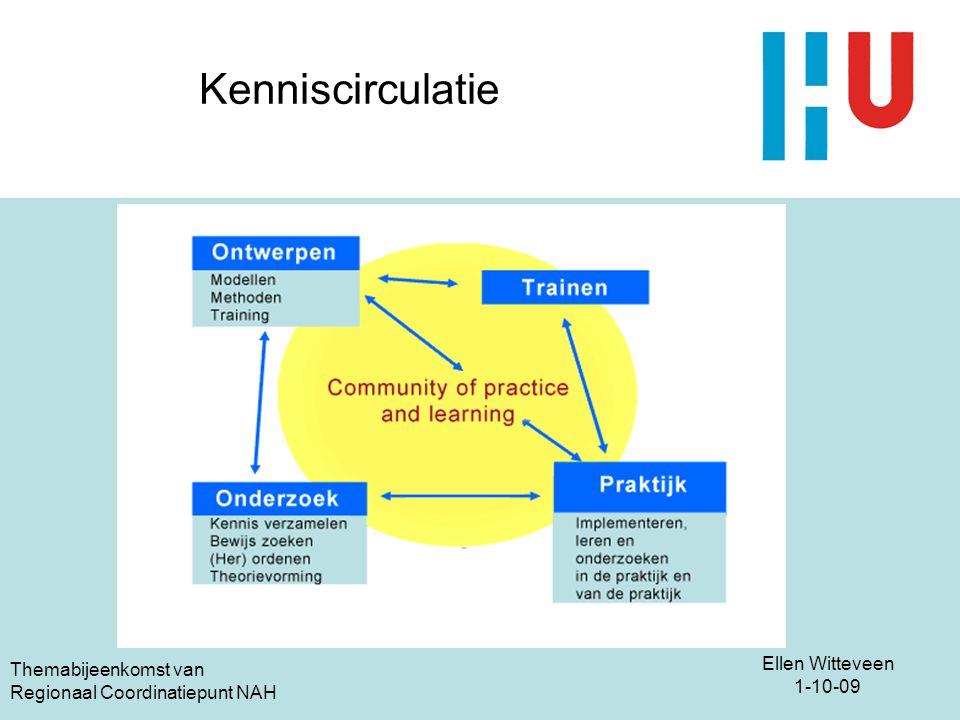 Ellen Witteveen 1-10-09 Themabijeenkomst van Regionaal Coordinatiepunt NAH Kenniscirculatie