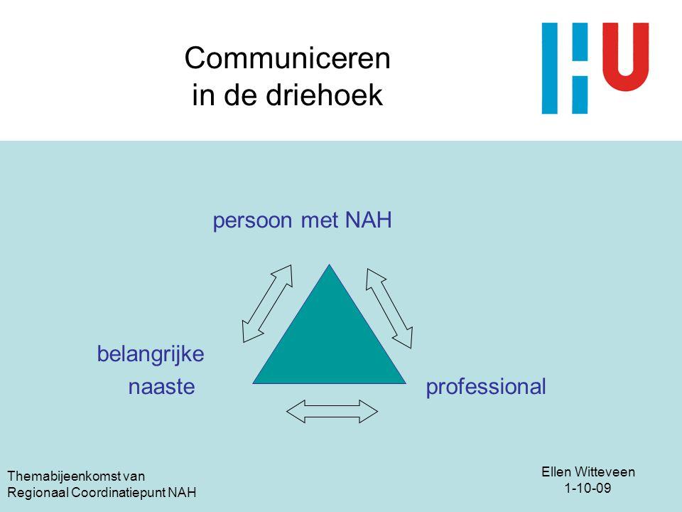 Ellen Witteveen 1-10-09 Themabijeenkomst van Regionaal Coordinatiepunt NAH Communiceren in de driehoek persoon met NAH belangrijke naaste professional