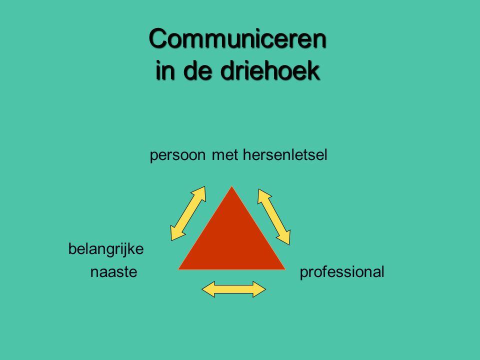 Communiceren in de driehoek persoon met hersenletsel belangrijke naaste professional