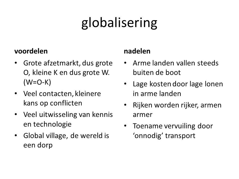 globalisering Anti-globalisme Afschaffen van globalisering en terug naar eigen regio.