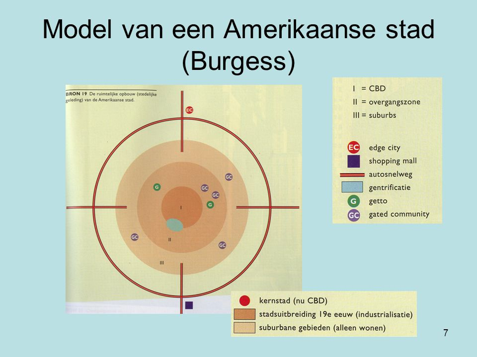 7 Model van een Amerikaanse stad (Burgess)