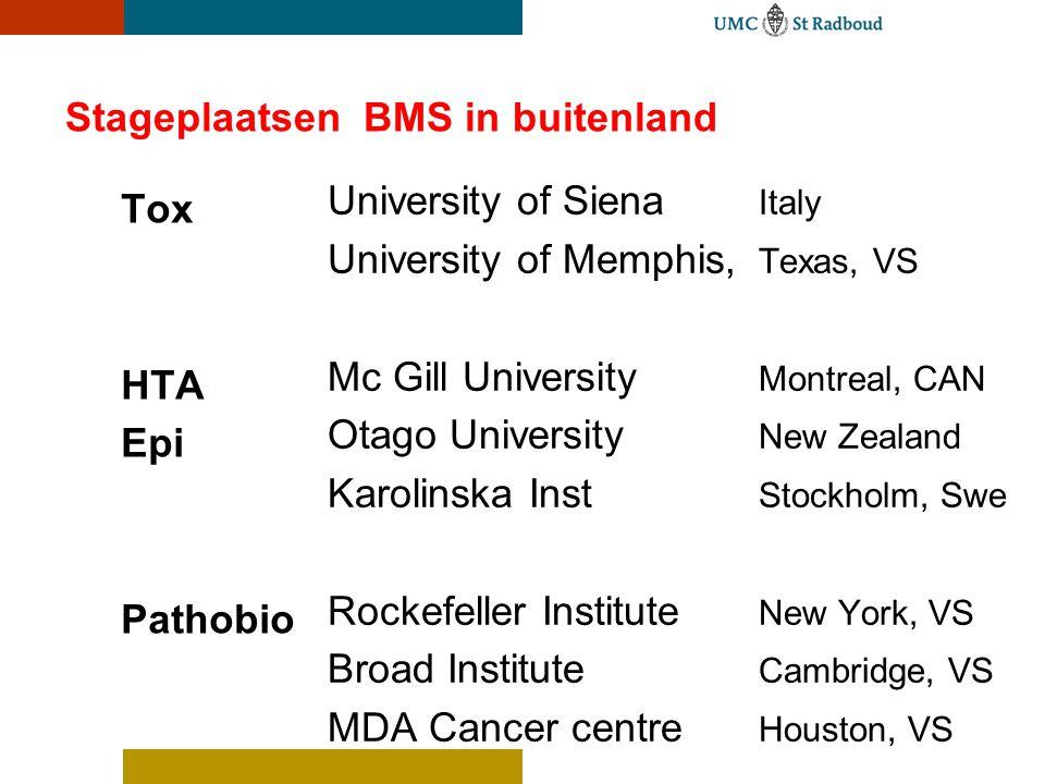 Stageplaatsen BMS in buitenland Tox HTA Epi Pathobio University of Siena Italy University of Memphis, Texas, VS Mc Gill University Montreal, CAN Otago