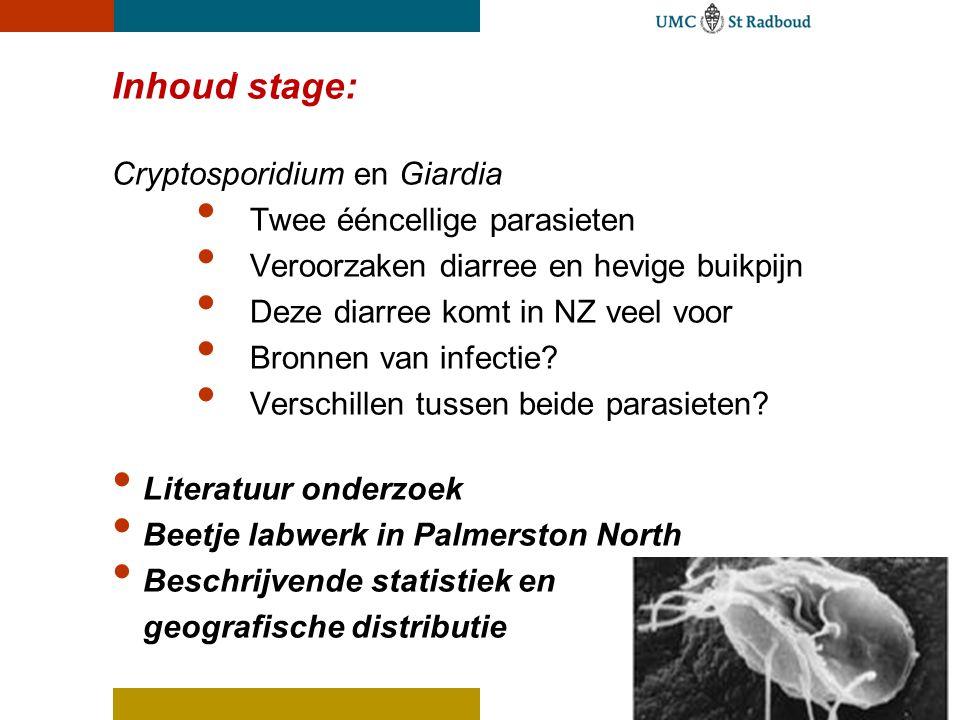 Inhoud stage: Cryptosporidium en Giardia Twee ééncellige parasieten Veroorzaken diarree en hevige buikpijn Deze diarree komt in NZ veel voor Bronnen v