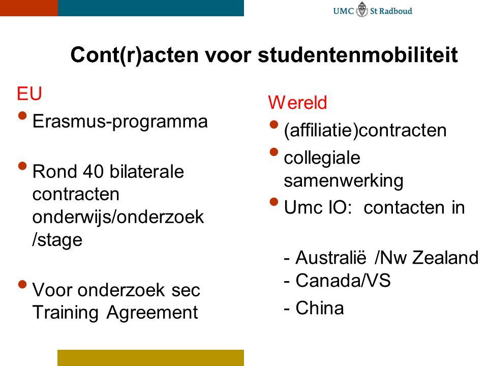 Cont(r)acten voor studentenmobiliteit EU Erasmus-programma Rond 40 bilaterale contracten onderwijs/onderzoek /stage Voor onderzoek sec Training Agreem
