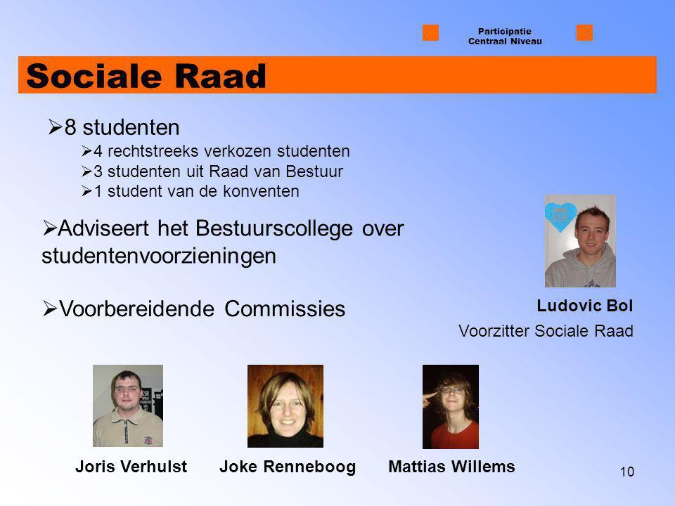 11 Overzicht 1 Organisatiestructuur Universiteit Gent 2 Participatie op Centraal Niveau 3 Participatie op Facultair Niveau 4 GSR Tekstuele Versie te downloaden op http://www.gsr.UGent.be