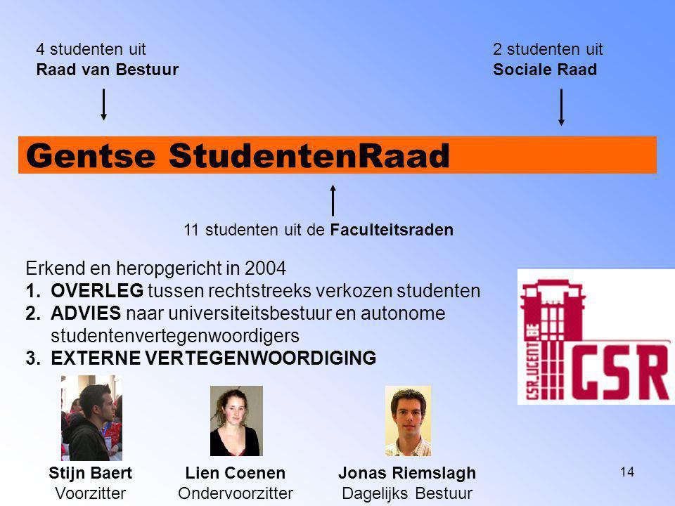 14 Gentse StudentenRaad 4 studenten uit Raad van Bestuur 2 studenten uit Sociale Raad 11 studenten uit de Faculteitsraden Stijn Baert Voorzitter Erken