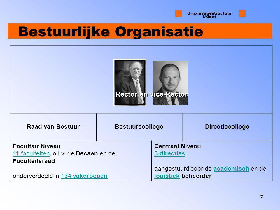 6 Overzicht 1 Organisatiestructuur Universiteit Gent 2 Participatie op Centraal Niveau 3 Participatie op Facultair Niveau 4 GSR Tekstuele Versie te downloaden op http://www.gsr.UGent.be