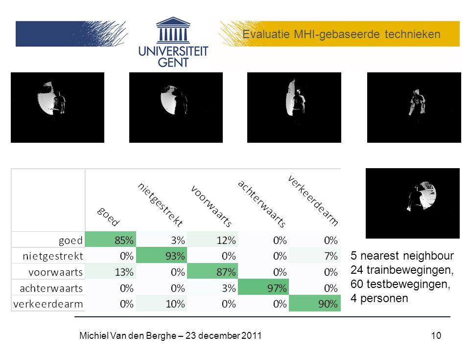 Evaluatie MHI-gebaseerde technieken Michiel Van den Berghe – 23 december 201110 5 nearest neighbour 24 trainbewegingen, 60 testbewegingen, 4 personen