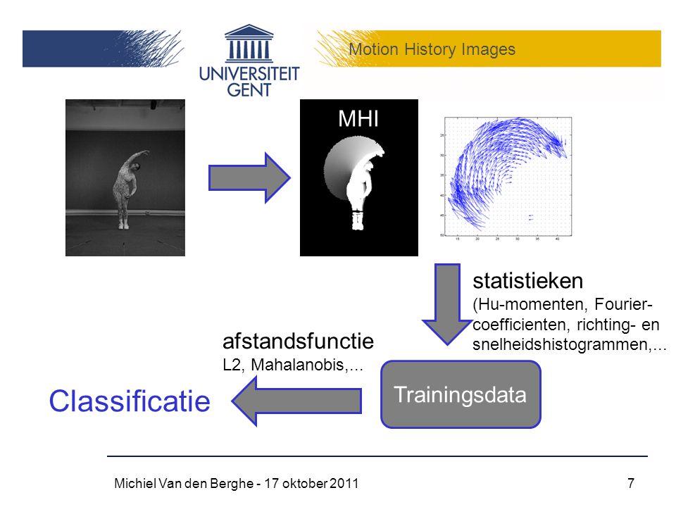 Motion History Images Michiel Van den Berghe - 17 oktober 20117 statistieken (Hu-momenten, Fourier- coefficienten, richting- en snelheidshistogrammen,