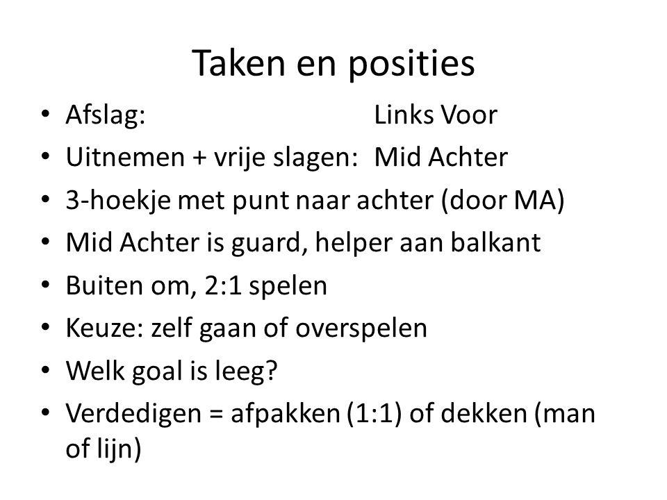 Taken en posities Afslag:Links Voor Uitnemen + vrije slagen:Mid Achter 3-hoekje met punt naar achter (door MA) Mid Achter is guard, helper aan balkant