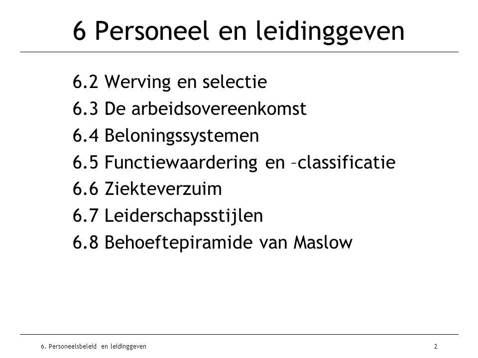 6. Personeelsbeleid en leidinggeven2 6 Personeel en leidinggeven 6.2 Werving en selectie 6.3 De arbeidsovereenkomst 6.4 Beloningssystemen 6.5 Functiew