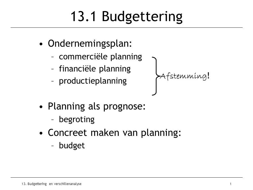 13. Budgettering en verschillenanalyse1 13.1 Budgettering Ondernemingsplan: –commerciële planning –financiële planning –productieplanning Planning als