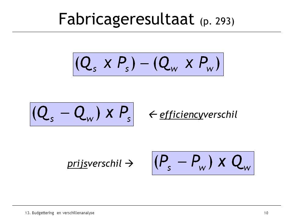 13. Budgettering en verschillenanalyse10 Fabricageresultaat (p. 293)  efficiencyverschil prijsverschil 