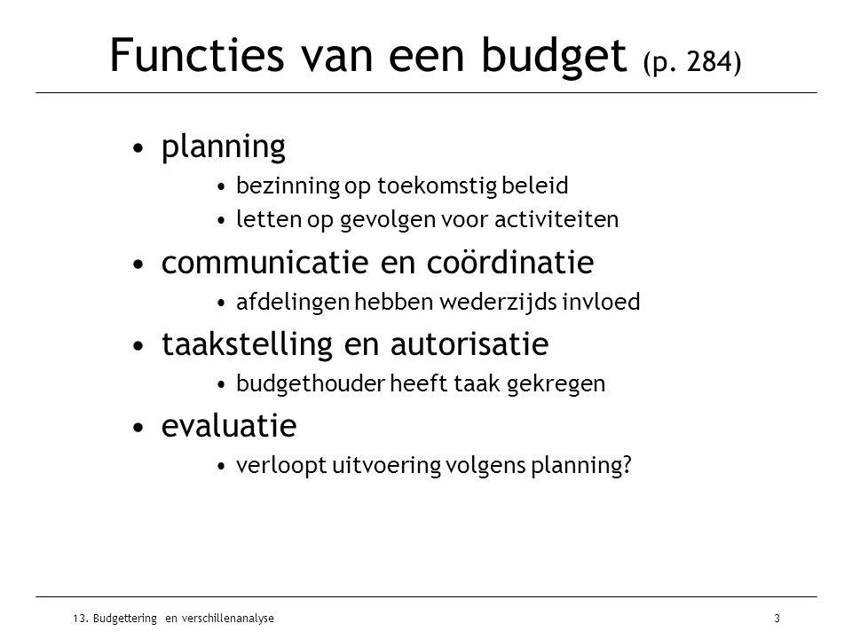 13. Budgettering en verschillenanalyse3 Functies van een budget (p. 284) planning bezinning op toekomstig beleid letten op gevolgen voor activiteiten
