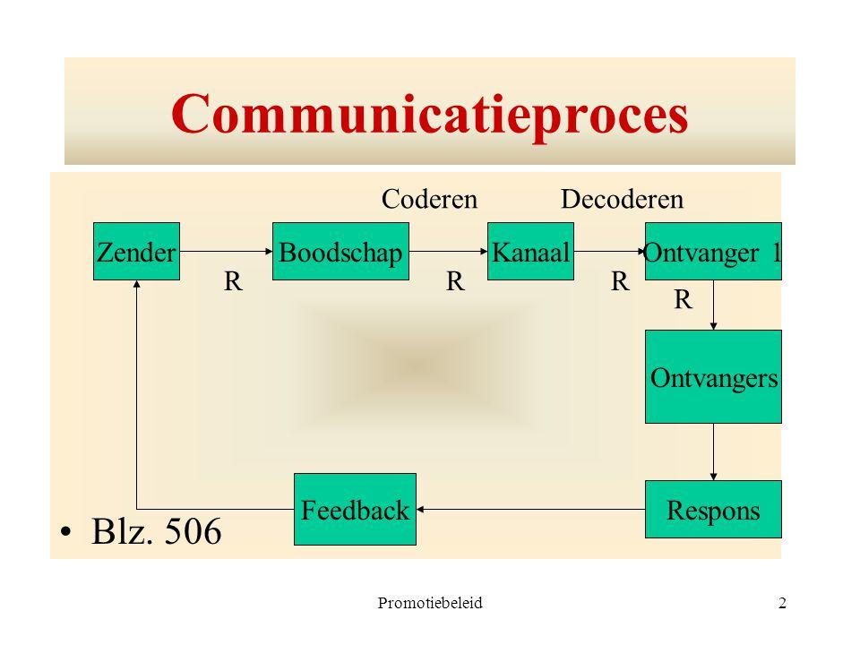 Promotiebeleid2 Communicatieproces Blz. 506 ZenderBoodschapKanaalOntvanger 1 Ontvangers Respons Feedback CoderenDecoderen RRR R