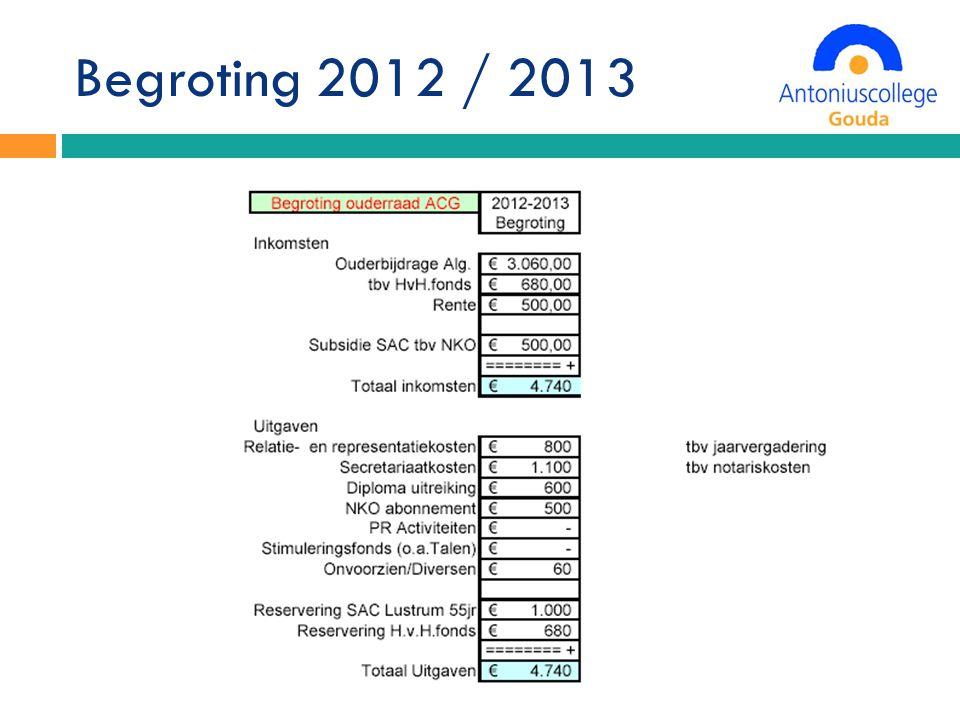 Begroting 2012 / 2013