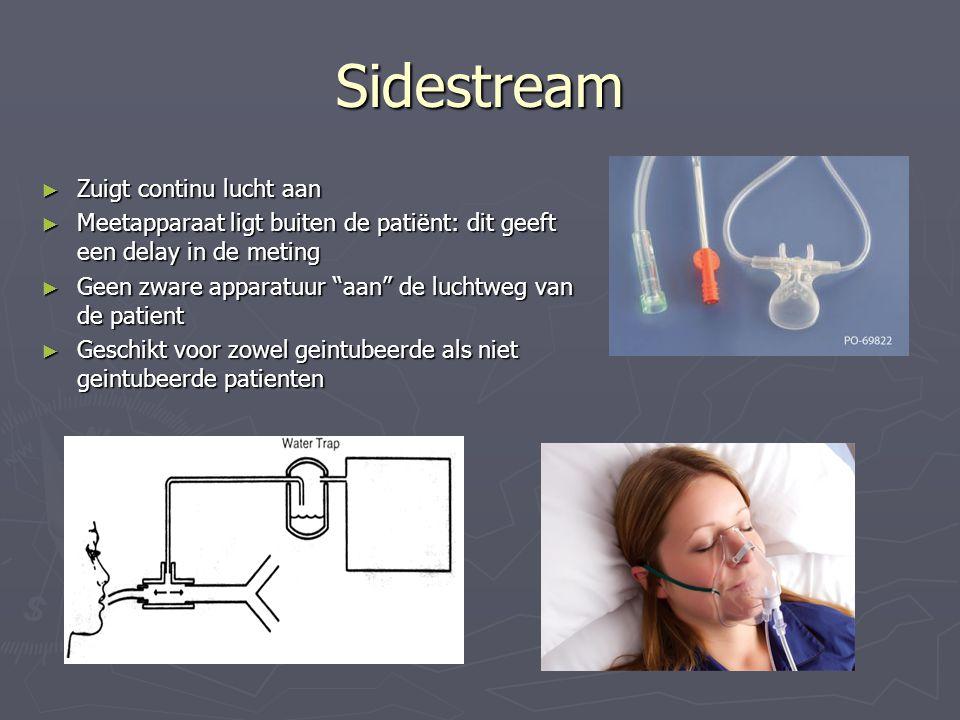 """Sidestream ► Zuigt continu lucht aan ► Meetapparaat ligt buiten de patiënt: dit geeft een delay in de meting ► Geen zware apparatuur """"aan"""" de luchtweg"""