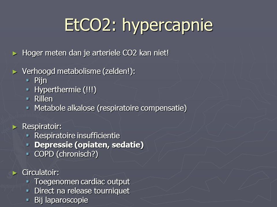 EtCO2: hypercapnie ► Hoger meten dan je arteriele CO2 kan niet! ► Verhoogd metabolisme (zelden!):  Pijn  Hyperthermie (!!!)  Rillen  Metabole alka