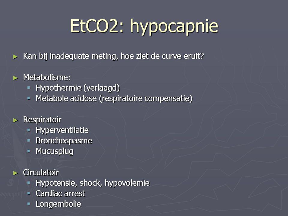 EtCO2: hypocapnie ► Kan bij inadequate meting, hoe ziet de curve eruit? ► Metabolisme:  Hypothermie (verlaagd)  Metabole acidose (respiratoire compe