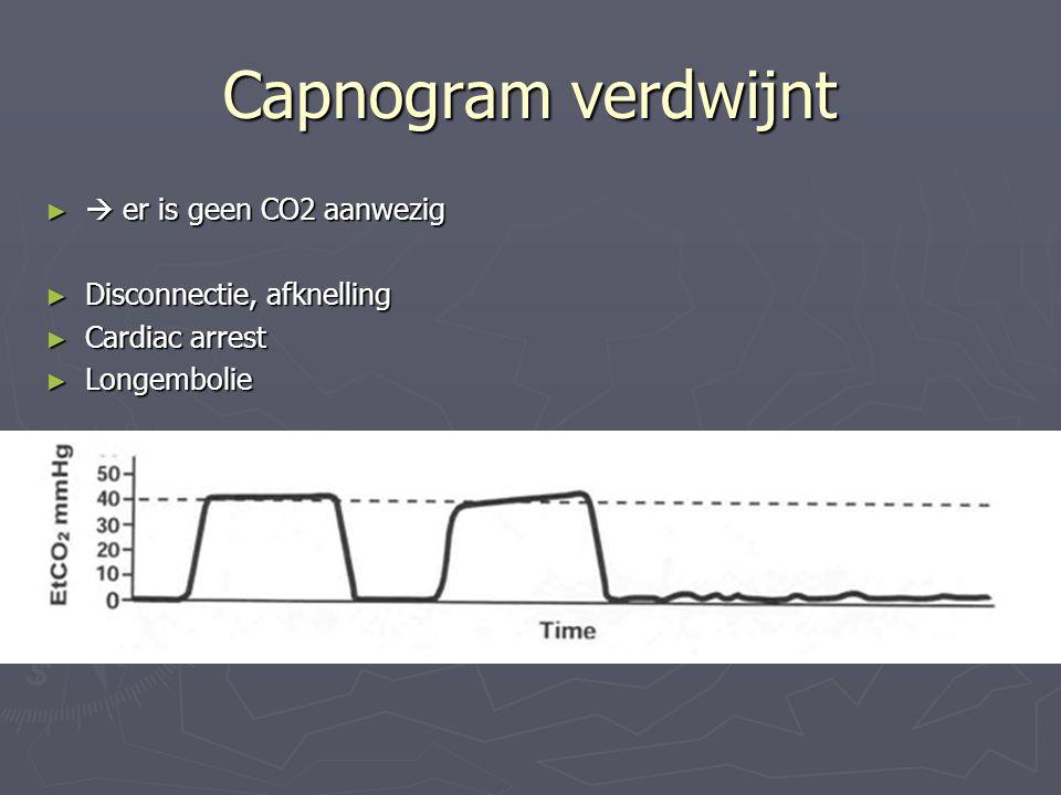 Capnogram verdwijnt ►  er is geen CO2 aanwezig ► Disconnectie, afknelling ► Cardiac arrest ► Longembolie