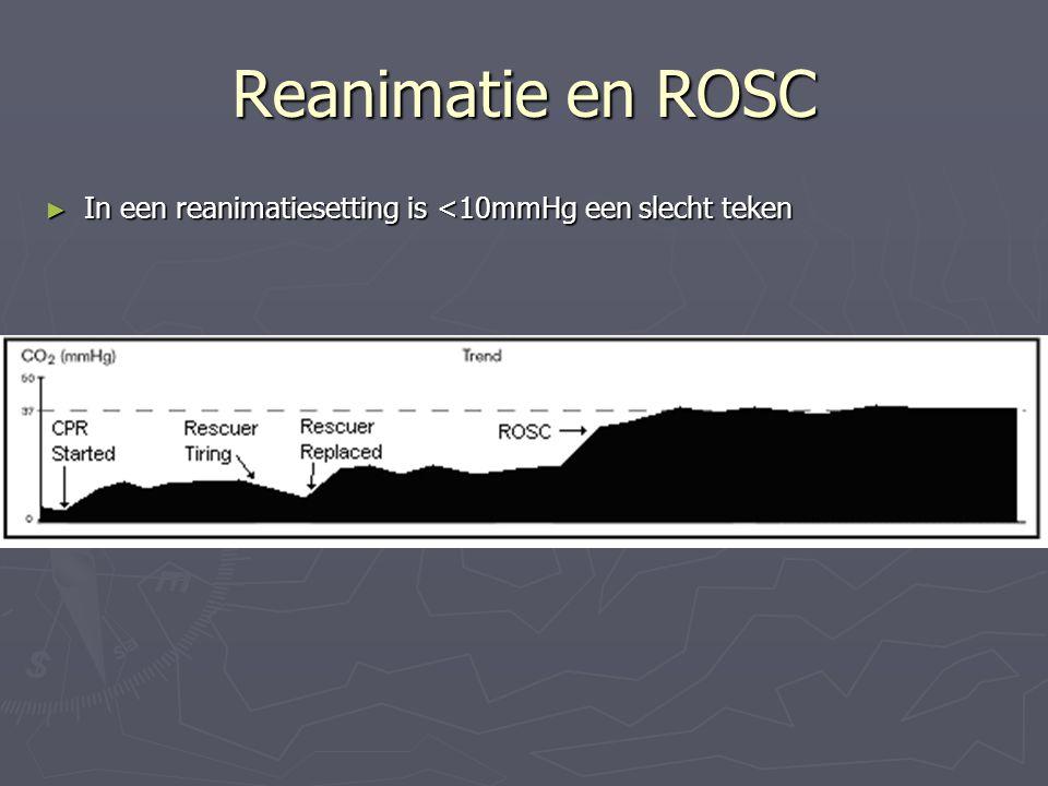 Reanimatie en ROSC ► In een reanimatiesetting is <10mmHg een slecht teken