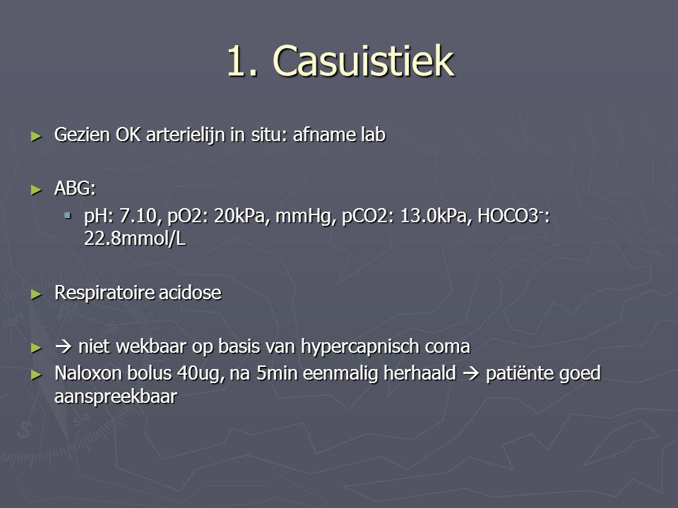 1. Casuistiek ► Gezien OK arterielijn in situ: afname lab ► ABG:  pH: 7.10, pO2: 20kPa, mmHg, pCO2: 13.0kPa, HOCO3 - : 22.8mmol/L ► Respiratoire acid