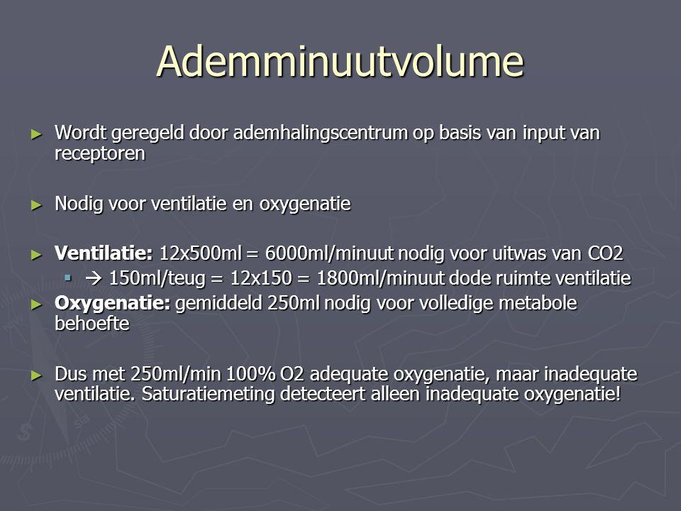 Ademminuutvolume ► Wordt geregeld door ademhalingscentrum op basis van input van receptoren ► Nodig voor ventilatie en oxygenatie ► Ventilatie: 12x500