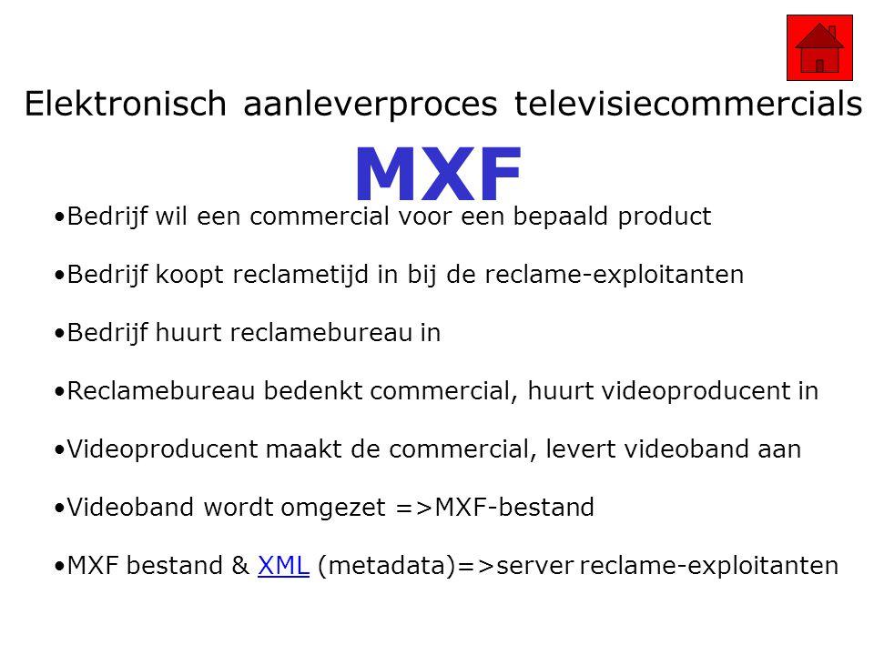 Elektronisch aanleverproces televisiecommercials MXF Bedrijf wil een commercial voor een bepaald product Bedrijf koopt reclametijd in bij de reclame-exploitanten Bedrijf huurt reclamebureau in Reclamebureau bedenkt commercial, huurt videoproducent in Videoproducent maakt de commercial, levert videoband aan Videoband wordt omgezet =>MXF-bestand MXF bestand & XML (metadata)=>server reclame-exploitantenXML