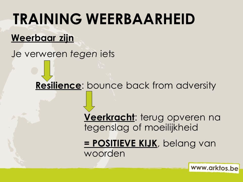 TRAINING WEERBAARHEID Weerbaar zijn Je verweren tegen iets Resilience : bounce back from adversity Veerkracht : terug opveren na tegenslag of moeilijk