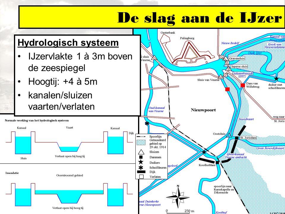 De slag aan de IJzer Hydrologisch systeem IJzervlakte 1 à 3m boven de zeespiegel Hoogtij: +4 à 5m kanalen/sluizen vaarten/verlaten