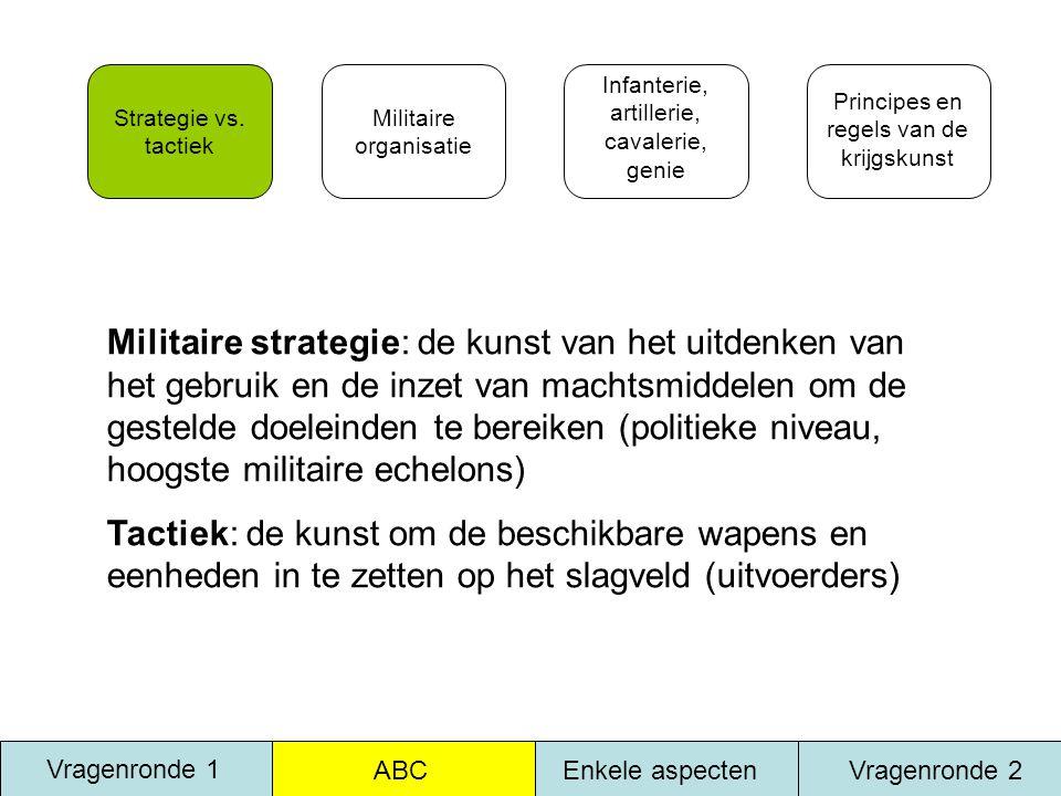 Vragenronde 1 ABCEnkele aspectenVragenronde 2 Strategie vs.