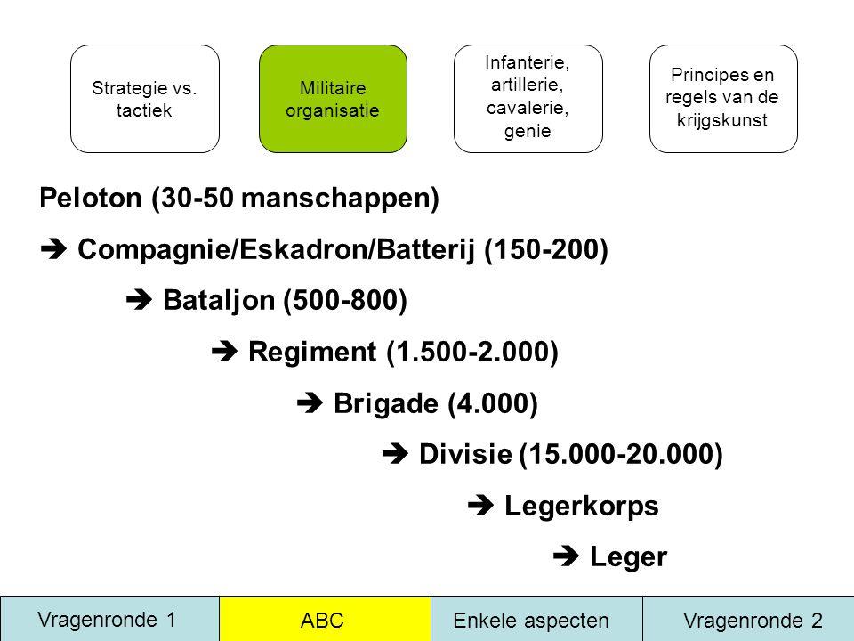Vragenronde 1 ABCEnkele aspectenVragenronde 2 Strategie vs. tactiek Militaire organisatie Infanterie, artillerie, cavalerie, genie Principes en regels
