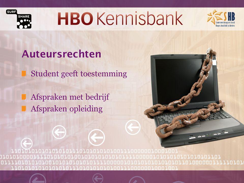 Hoe werkt HBO Kennisbank.