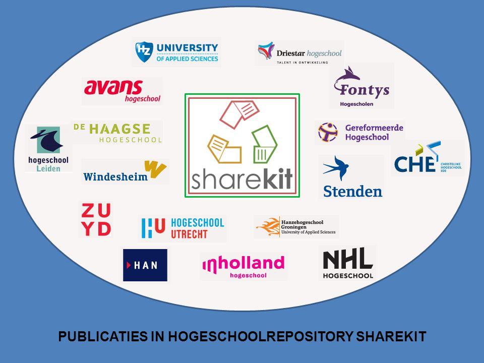 PUBLICATIES IN HOGESCHOOLREPOSITORY SHAREKIT