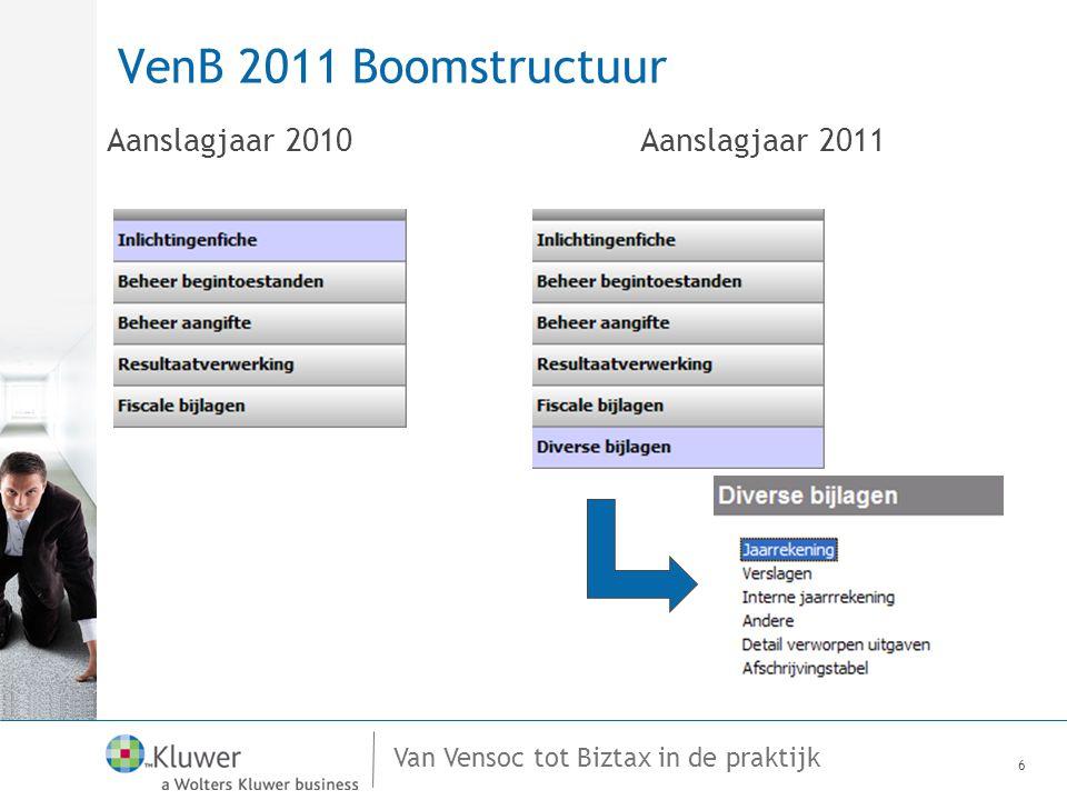 Van Vensoc tot Biztax in de praktijk VenB 2011 Biztax Veel succes! 37